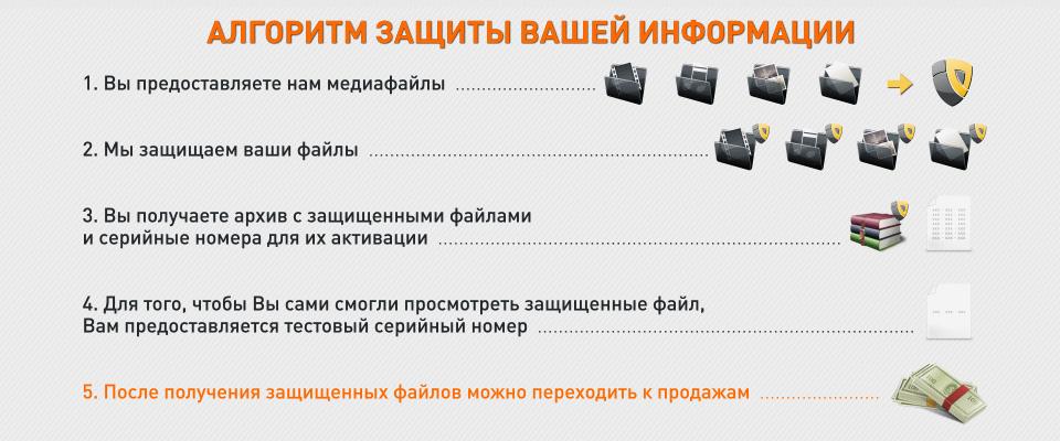 защищенный pdf